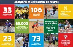 b_250_160_16777215_00_images_2017_bebe_Juegos_Deportivos_Misioneros_2017_Custom.jpg
